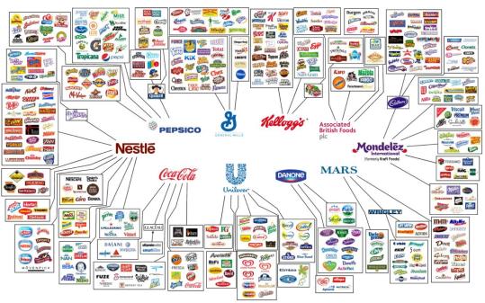10 sociétés